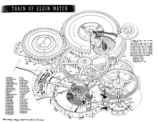 Train Parts Names : Watch parts time pinterest mechanical watches